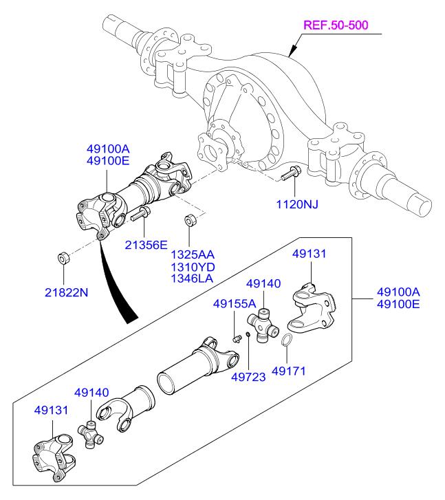 Схема карданного вала Universe